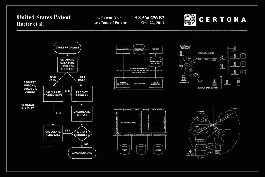 Certona Patent Infographic