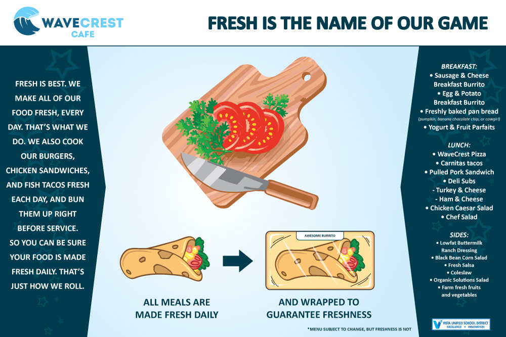 Wave Crest Cafe Infographic Made Fresh