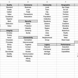 Categorized Names List