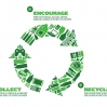 San Diego Recycling How It Works Graphic