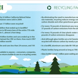 San Diego Recycling Facts Sheet