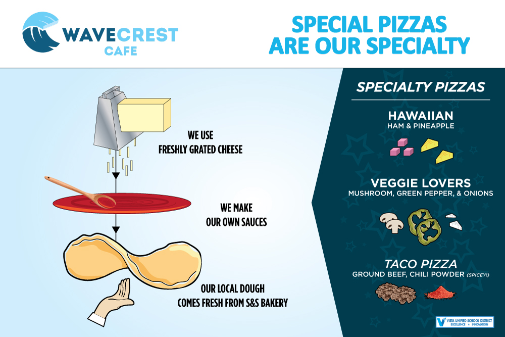 Wave Crest Specialty Pizza Graphic