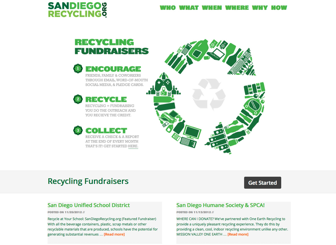 San Diego Recycling Website